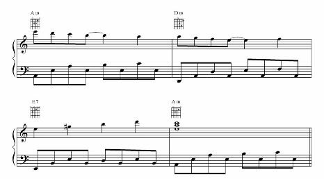 Μάθημα Πιάνου: Συνοδεύοντας μπαλάντες